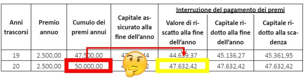 Prospetto 4